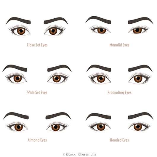 Make-up Tricks mit denen ihr eure Augenform perfekt betont